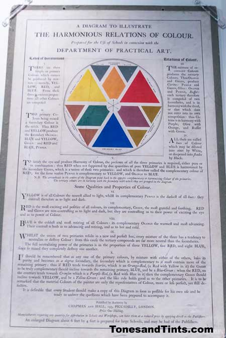Diagram showing the harmonious relationships of colour